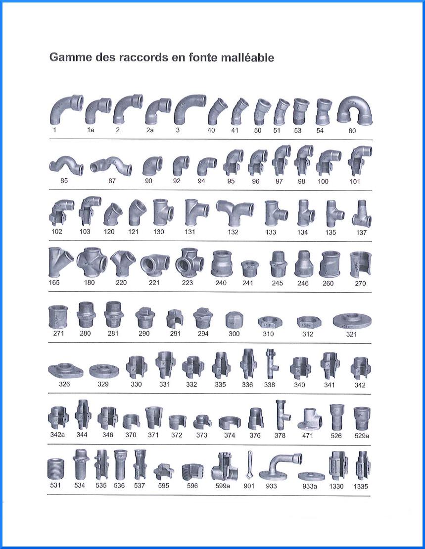 Tableau figures fonte